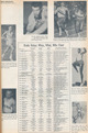 Drake Times-Delphic, 1964, Drake Relays When What Who