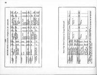 022_Senior High School Subjects