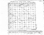 Iowa land survey map of t070n, r015w