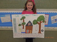 Henry County Soil and Water Conservation District Poster Contest, 2016