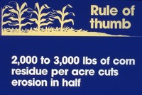 Rule of thumb for cutting erosion.