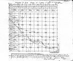 Iowa land survey map of t078n, r010w