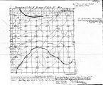 Iowa land survey map of t088n, r002e