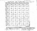 Iowa land survey map of t087n, r013w
